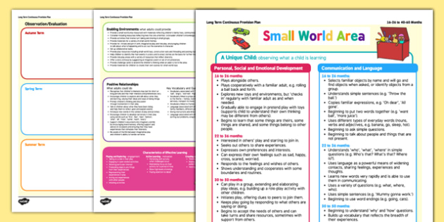 Small World Area Continuous Provision Plan Posters 16-26 to 40-60 Months - EYFS planning, early years planning, long term plan