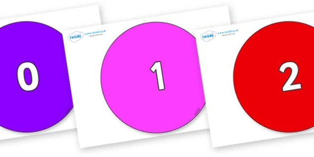 Numbers 0-100 on Circles - 0-100, foundation stage numeracy, Number recognition, Number flashcards, counting, number frieze, Display numbers, number posters