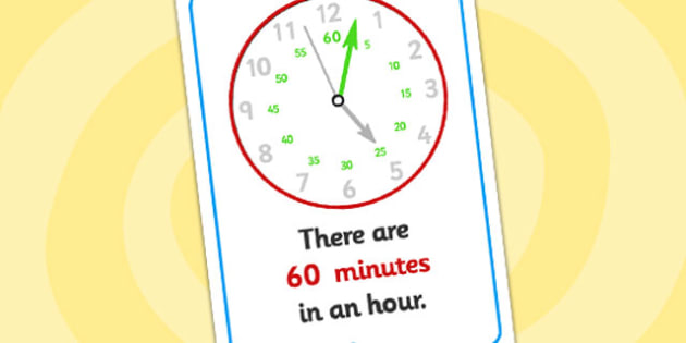 Visual Prompts Display Poster (Minutes In An Hour) - minutes, hour, visual prompt, aid, learning, time, 60 minutes, how many minutes in an hour