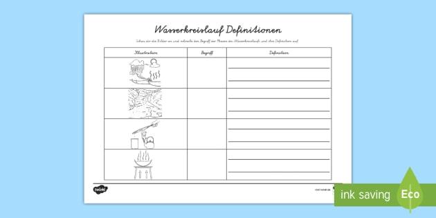 NEW * Wasserkreislauf Definitionen Arbeitsblatt