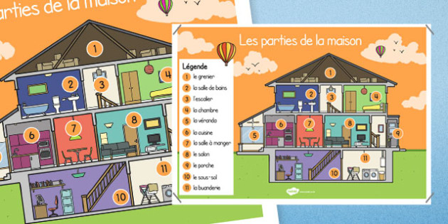 Les parties de la maison Poster French - french, house, poster, display, parts, homes