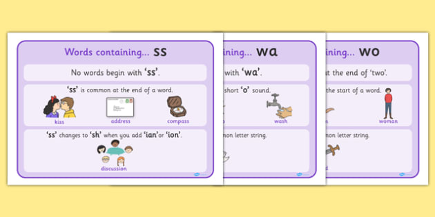 SS WA and WO Letter Word Display Posters