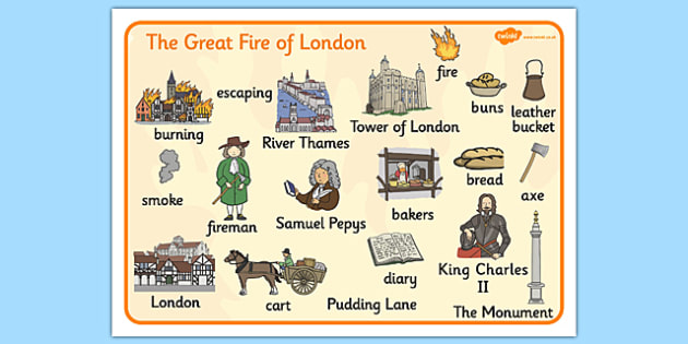 The Great Fire of London Word Mat - Great Fire of London, word mat, writing aid, 1666, great fire, pudding lane, fires, peyps, bakery, timeline, events