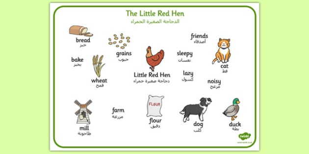 The Little Red Hen Word Mat Arabic Translation - arabic, little red hen, word mat, word, mat, story book