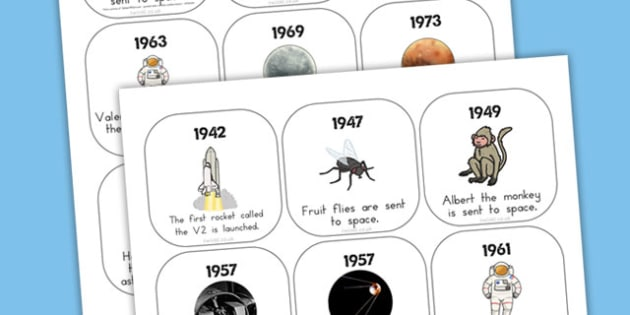 Space Travel Timeline Ordering Activity - australia, space, travel