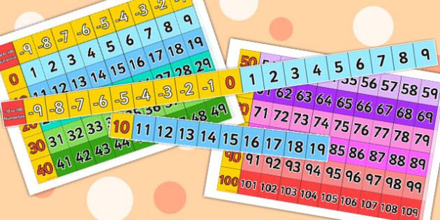 Coloured Number Line Sections Minus 10-100 - number line, line