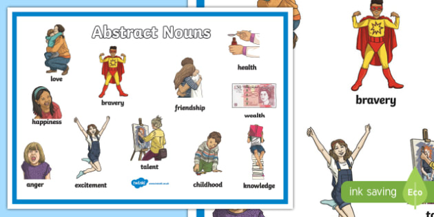 Abstract Nouns Display Poster - abstract nouns, abstract nouns poster, abstract nouns word mat, abstract nouns mat, nouns, types of nouns, ks2 literacy