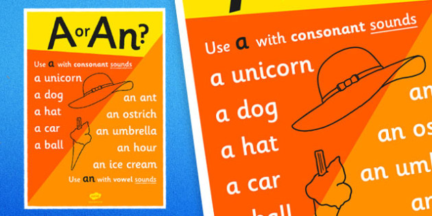 A or An Display Poster - a, an, display, poster, display poster, a or an, an or a, a and an, an and a