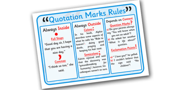 quotation marks rules display poster rules for quotation marks quotation marks poster punctuation