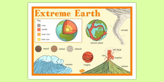 Extreme Earth Large Poster - extreme, earth, poster, display