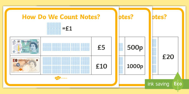 Maths Intervention Counting Notes Posters - SEN, special needs, maths, money, counting money, recognising money, adding money, coins, notes