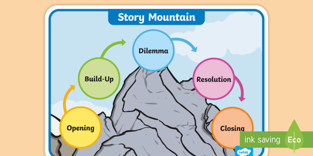 FREE! - Primary Resources - Story Mountain - Twinkl