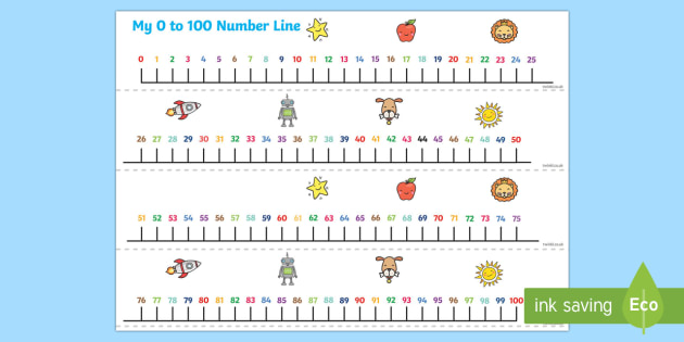 Numbers 0 to 100 on a Number Line - thousand, hundred, tens, ones, units, line, numerals, counting, more, less, maths, numeracy, visual aid, support