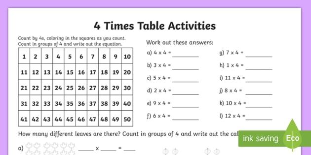 4 Times Table Worksheet Worksheet Multiplication Table