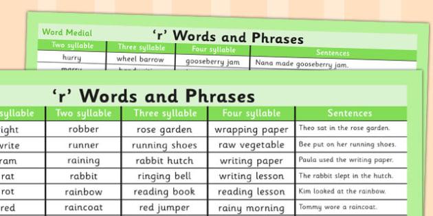 R Word List - r word list, r, word, list, word list, words, sen