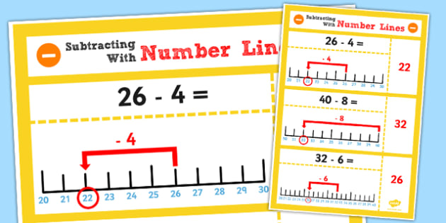 Year 2 Subtracting 2 Digit Numbers and Ones Using Number Lines