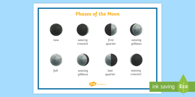 Phases of the Moon Word Mat - waning, waxing, new, gibbous, full, first quarter, last quarter, phases of the moon
