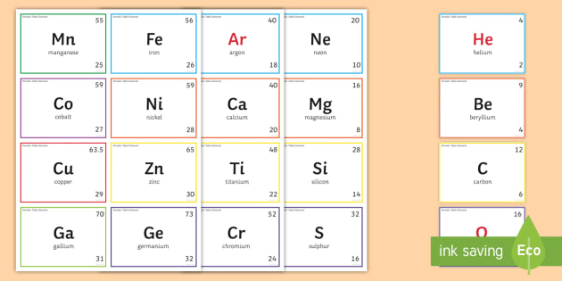 Periodic table elements flashcards chemistry week periodic periodic table elements flashcards chemistry week periodic table elements protons neutrons urtaz Choice Image