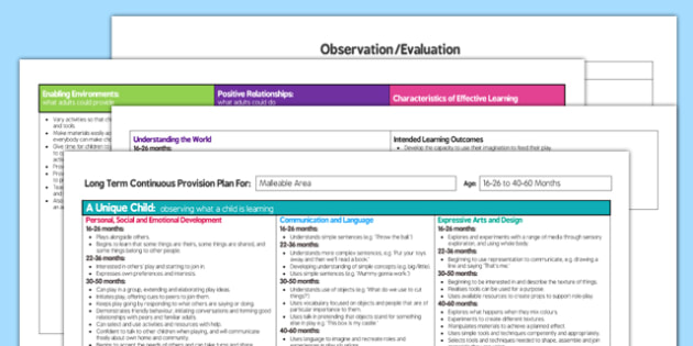 EYFS Malleable Area Editable Continuous Provision Plan 16-26 to 40-60 Months