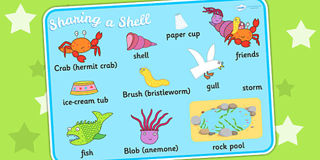 Word Mat to Support Teaching on Sharing a Shell - visual aid, writing aid, keywords