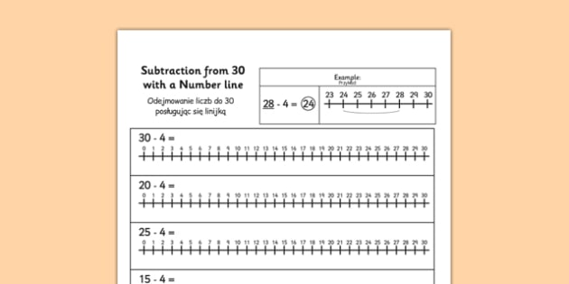 Subtraction from 30 with a Number Line Activity Sheet Polish Translation - polish, number, worksheet