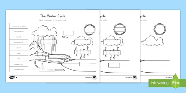 the water cycle differentiated worksheet worksheets water cycle earth 39 s. Black Bedroom Furniture Sets. Home Design Ideas