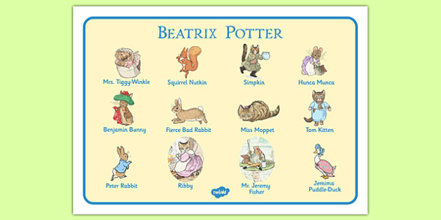 Beatrix Potter Word Mat - beatrix potter, word mat, word, mat, author