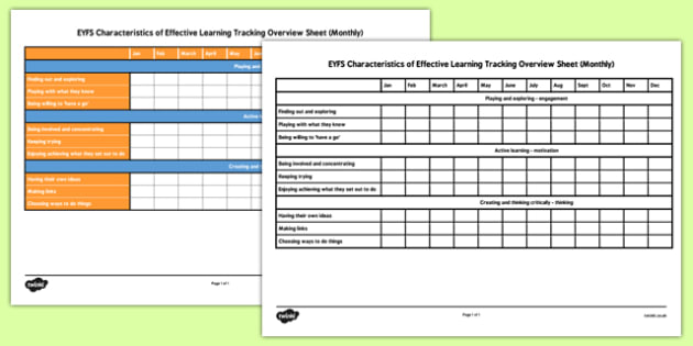 EYFS Characteristics of Effective Learning Tracking Overview Sheet Monthly - COEL, Development Matters