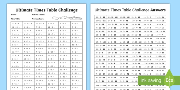 Ultimate Times Tables Challenge Golden 100 Times Table