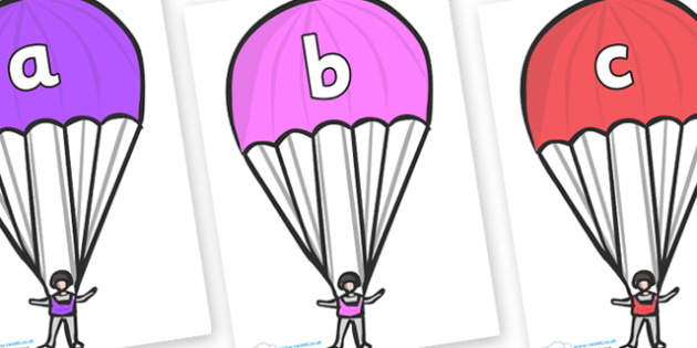Phase 2 Phonemes on Parachutes - Phonemes, phoneme, Phase 2, Phase two, Foundation, Literacy, Letters and Sounds, DfES, display