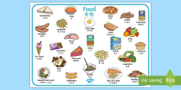 Food word mat englishmandarin chinese food word mat food food word mat englishmandarin chinese food word mat food food groups forumfinder Choice Image