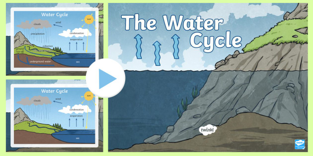 Water cycle diagram powerpoint water cycle the water cycle water cycle diagram powerpoint water cycle the water cycle water cycle powerpoint ccuart Gallery
