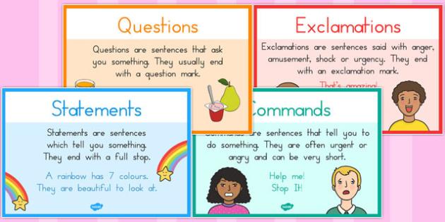 Types of Sentences Display Posters - australia, types, sentences, display