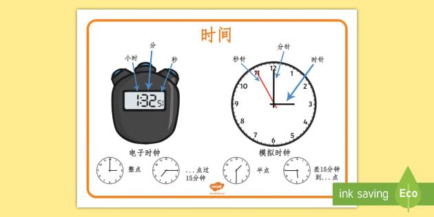 时间-相关词汇 - 时间-相关词汇,电子时钟,模拟时钟,秒针,分针,时针