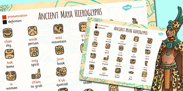 Ancient Maya Hieroglyphs Large Display Poster - history, mayans