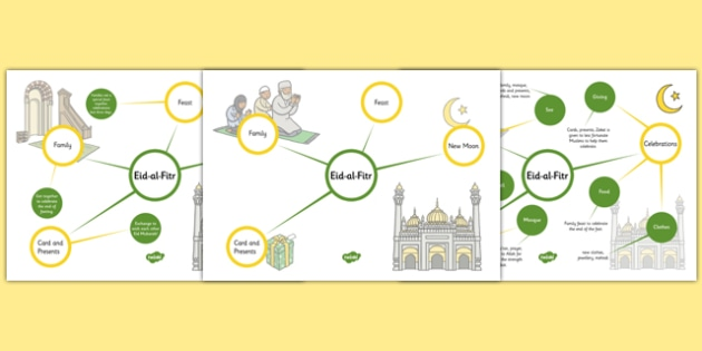 Eid al Fitr Differentiated Concept Maps - concept map, mind map, Eid, Eid concept map