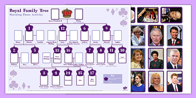 new royal family tree matching photo activity royal family. Black Bedroom Furniture Sets. Home Design Ideas