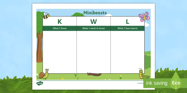 Minibeast Topic KWL Grid - minibeast, kwl grid, know, learn, want