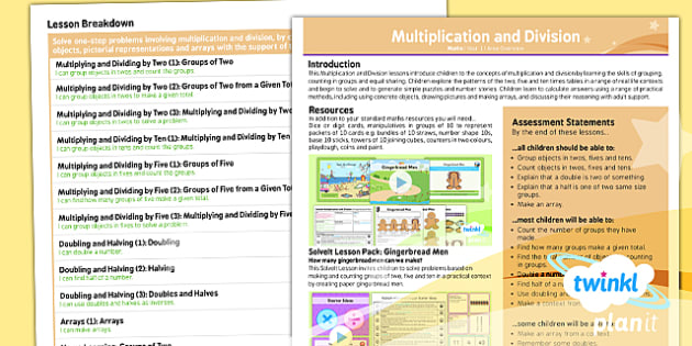 PlanIt Maths Y1 Multiplication and Division Overview
