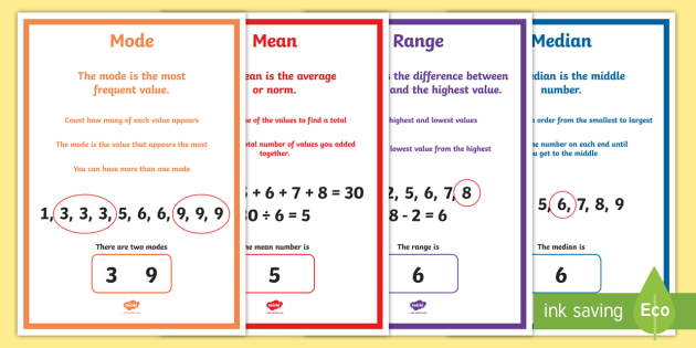 Mean, Median, Mode, and Range - (PowerPoint Only) by Mike's Math Mall