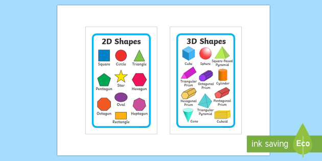 2D and 3D Shapes IKEA Tolsby Frame - 2d shapes, 3d shapes