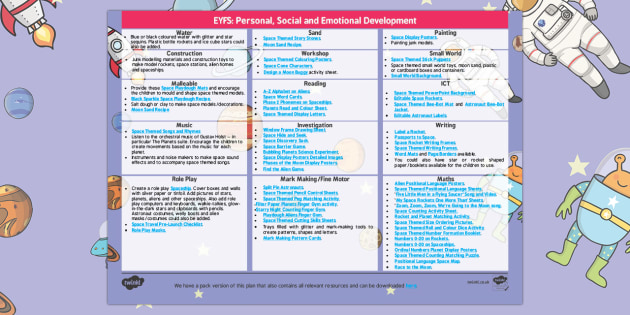 Eyfs Space Themed Continuous Provision Planning Ideas Ages 3 5