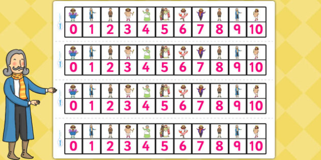 The Emperors New Clothes Number Track 0 10 - counting aid, maths