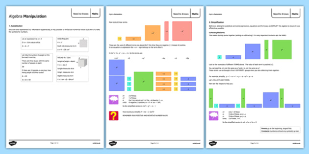 Maths Need to Knows: Algebra Manipulation - Maths, KS3, Algebra, revision, display, independent learning, project