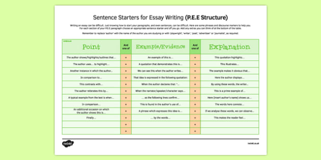 Gcse reference sheet sentence starters for essays english