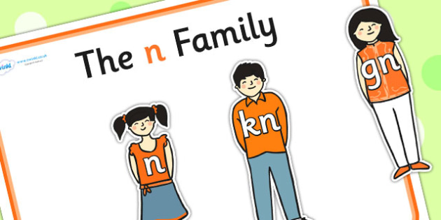 N Sound Family Cut Outs - sound families, sounds, cutouts, cut
