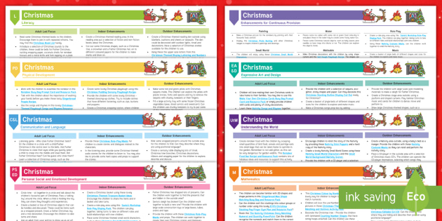 Eyfs Christmas Activity Planning And Continuous Provision Ideas Ages 2 4