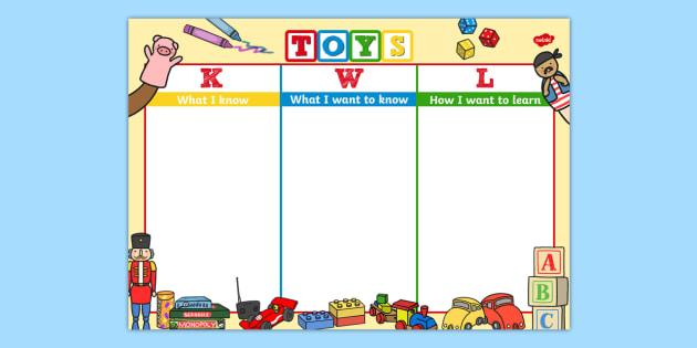 Toys Topic KWL Grid - toys, kwl, grid, know, learn, want, topic
