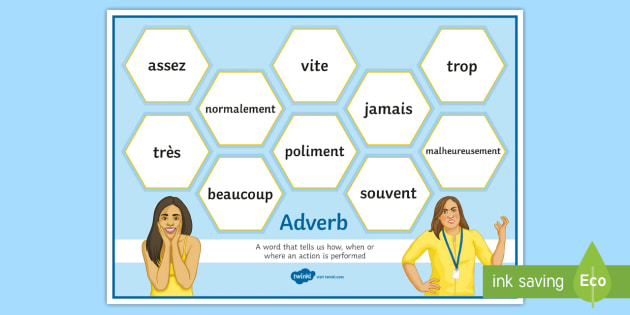 French Adverbs With Definition And Examples Display Poster