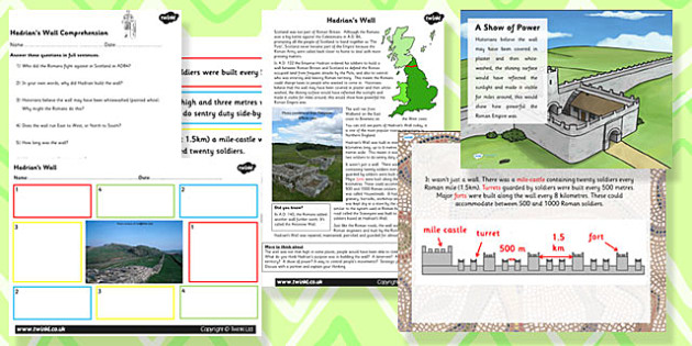 Hadrian's Wall Task Setter Activity Powerpoint - hadrians wall